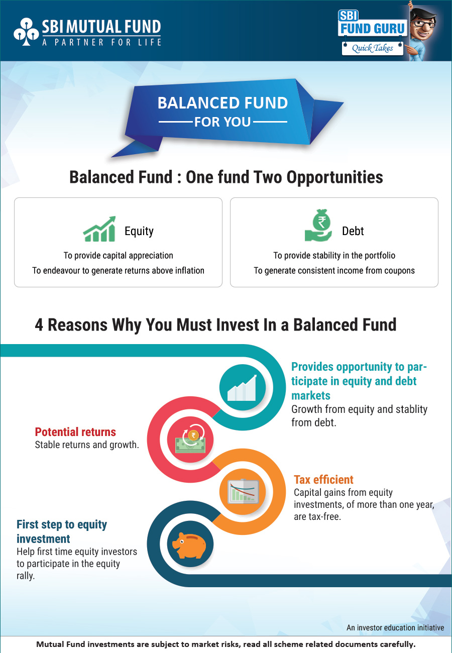Advantages and Benefits of SBI Balanced Fund
