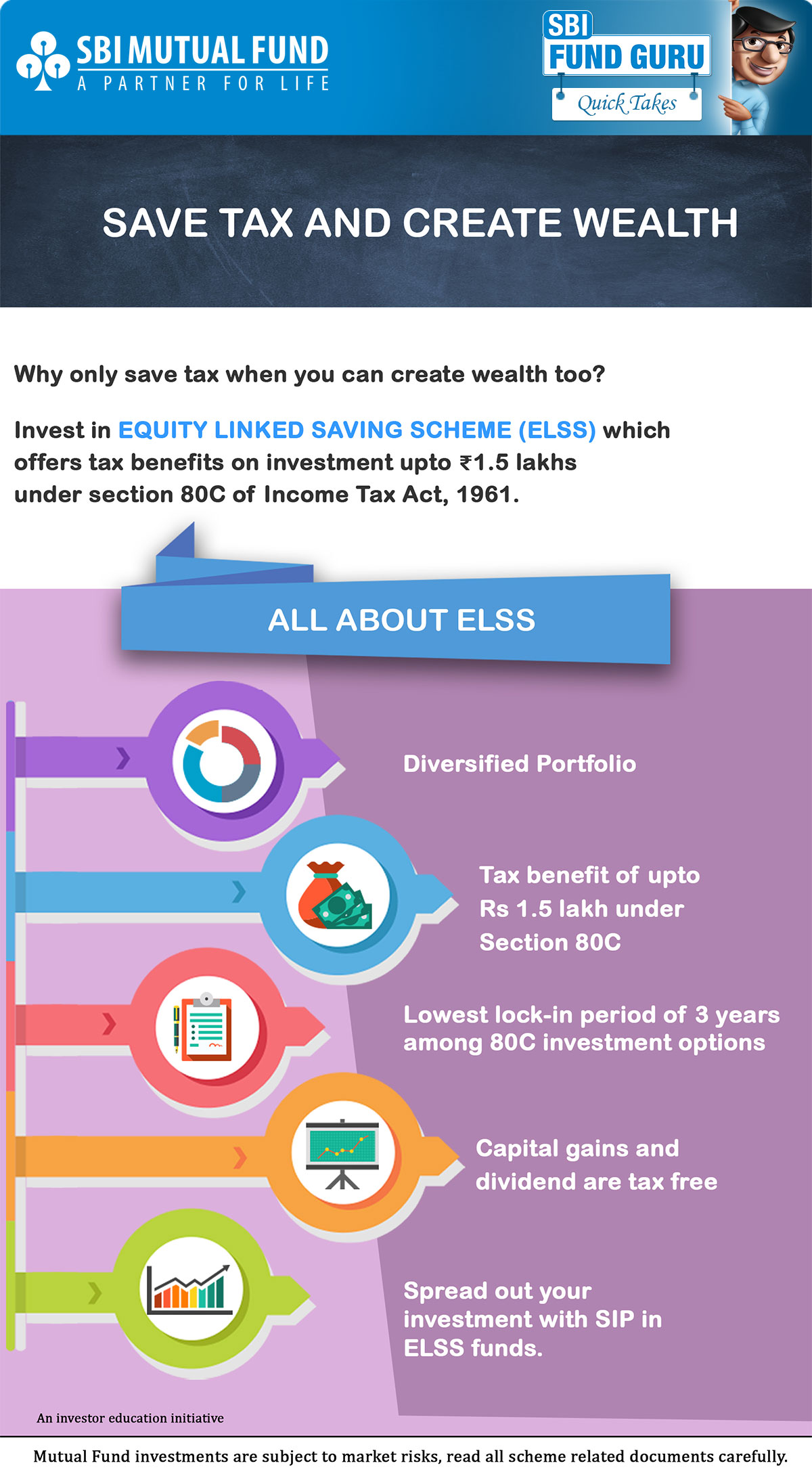 Benefits of SBI ELSS Mutual Funds