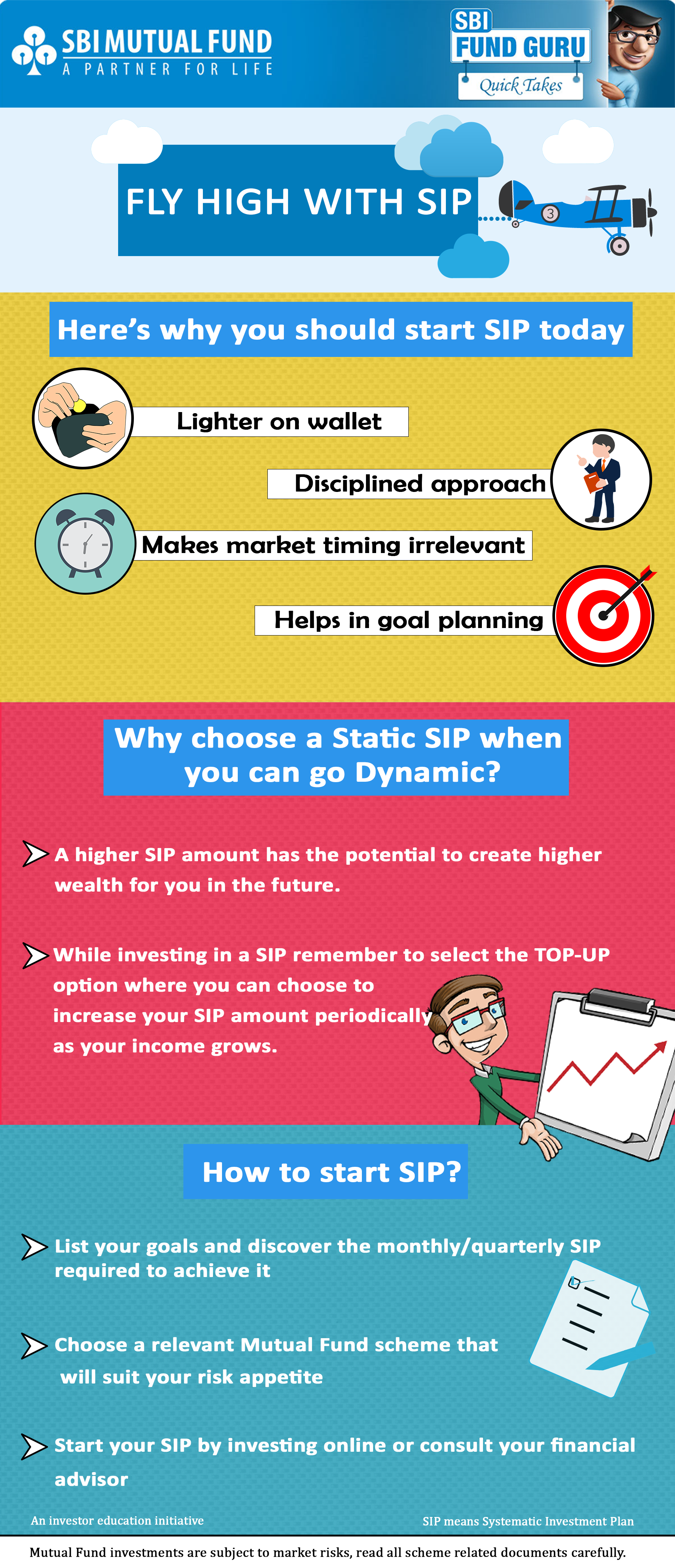 Why to Invest in SBI SIP Plans