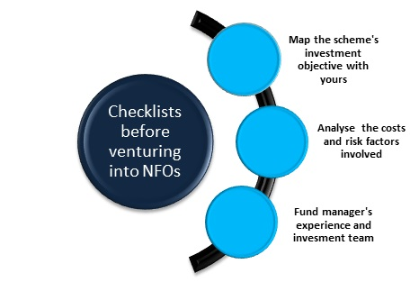 What-are-New-fund-offers-(NFOs).jpg
